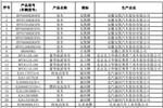 宇通客车上榜17款!交通部公示第23批道路运输达标车型